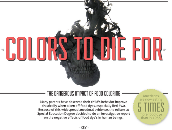 Dangers-of-food-dye-and-coloring